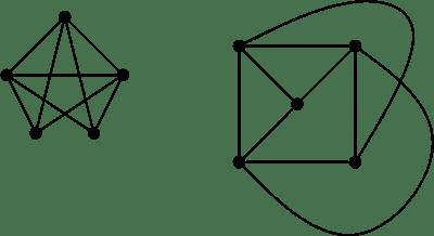 isomorphisme-1