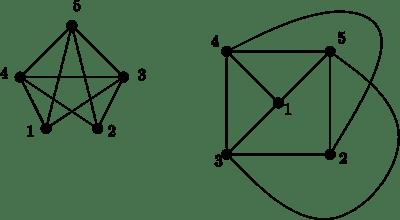 isomorphisme-2